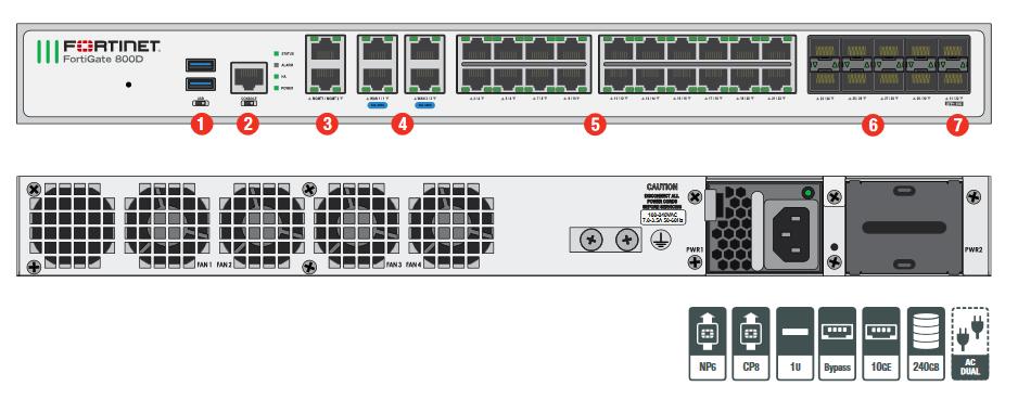 Fortigate 800D, Fortigate 800D UTM Bundle, #FG-800D, FG-800D